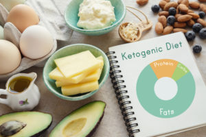 Keto Diets: Myths and Realities